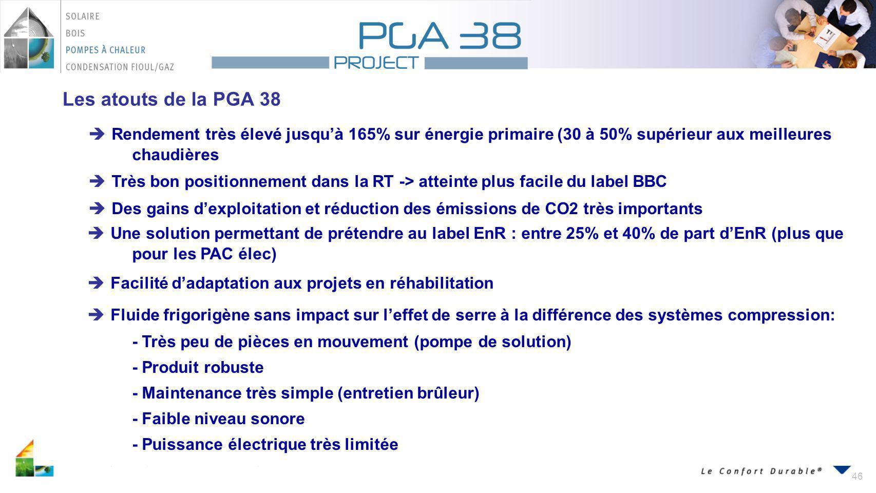 Les atouts de la PGA 38  Rendement très élevé jusqu'à 165% sur énergie primaire (30 à 50% supérieur aux meilleures chaudières.