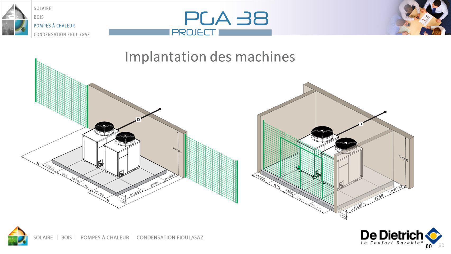 Implantation des machines