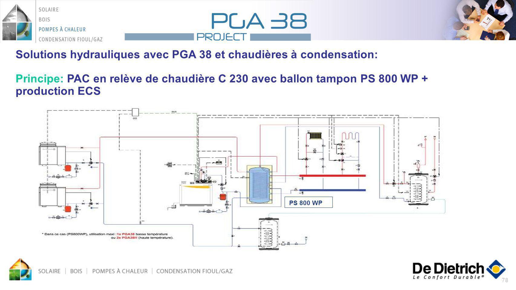 Solutions hydrauliques avec PGA 38 et chaudières à condensation: Principe: PAC en relève de chaudière C 230 avec ballon tampon PS 800 WP + production ECS