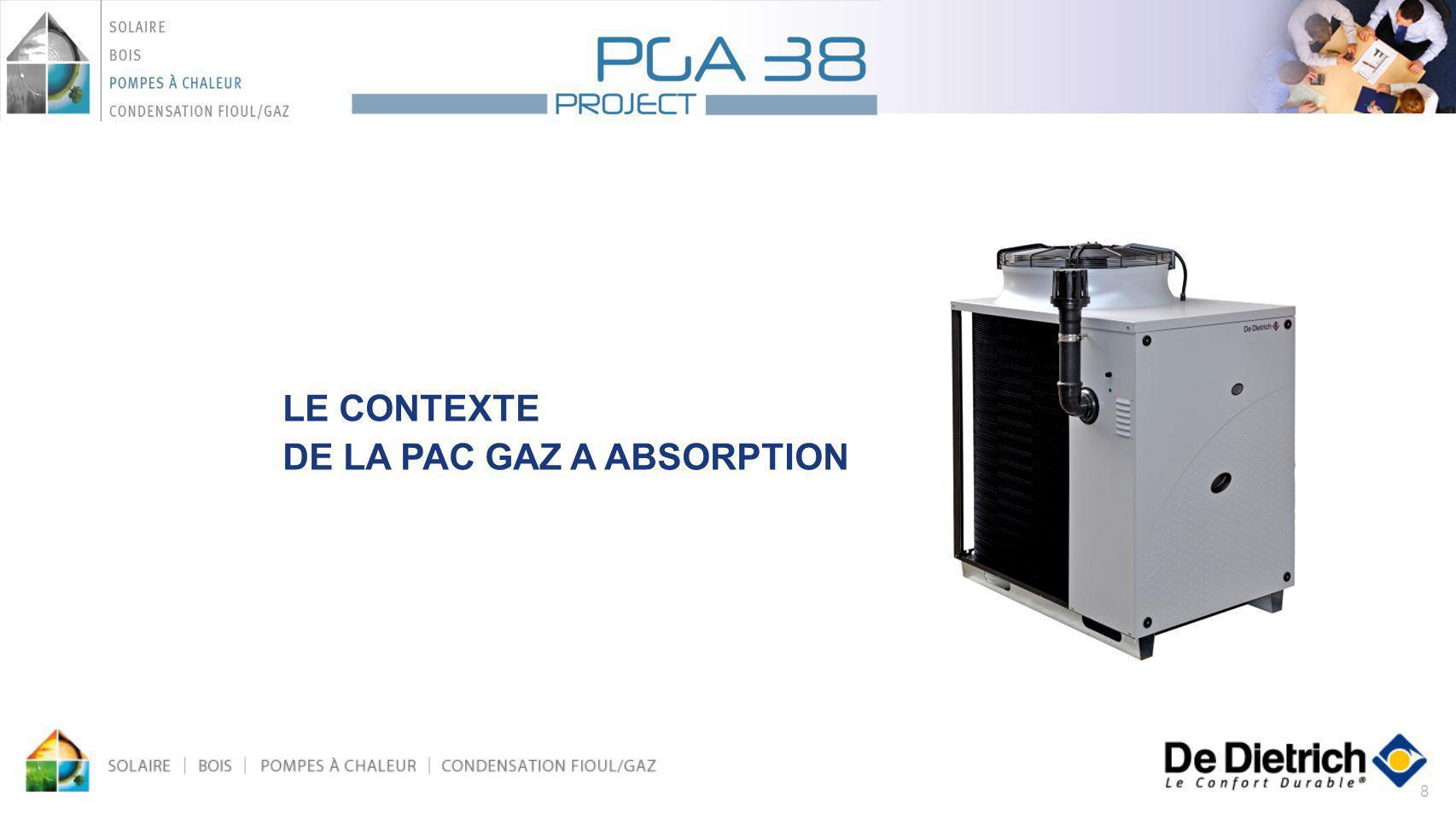 LE CONTEXTE DE LA PAC GAZ A ABSORPTION
