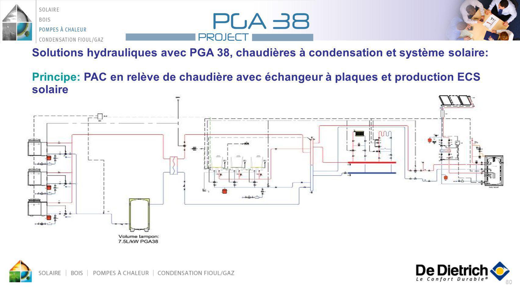 Solutions hydrauliques avec PGA 38, chaudières à condensation et système solaire: Principe: PAC en relève de chaudière avec échangeur à plaques et production ECS solaire