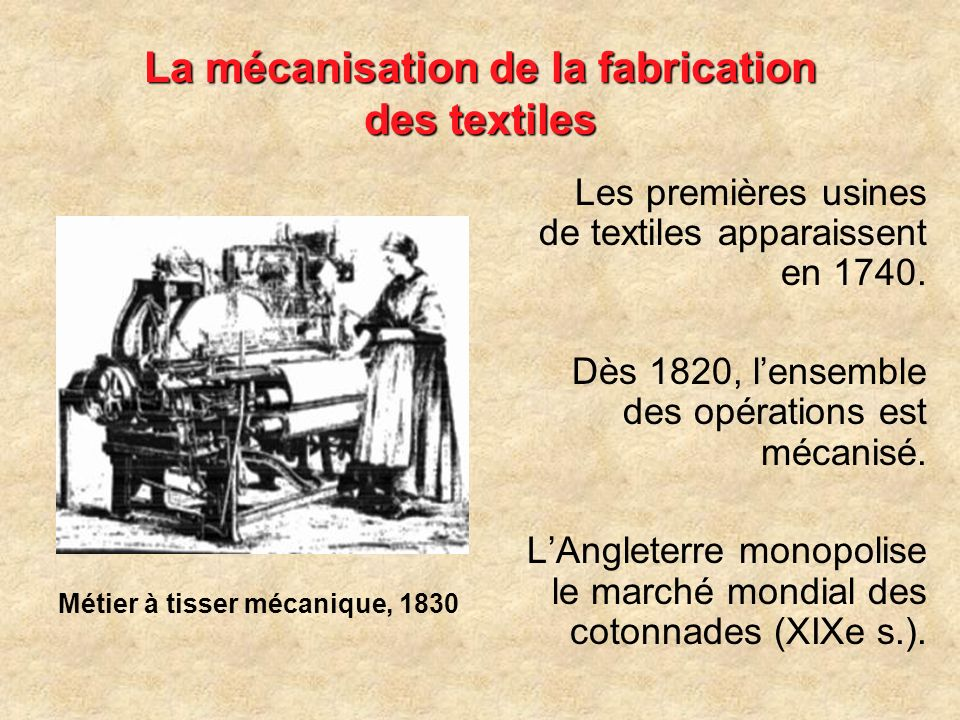 La mécanisation de la fabrication des textiles