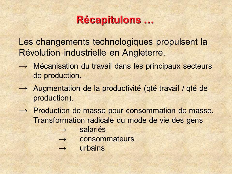 Récapitulons … Les changements technologiques propulsent la Révolution industrielle en Angleterre.