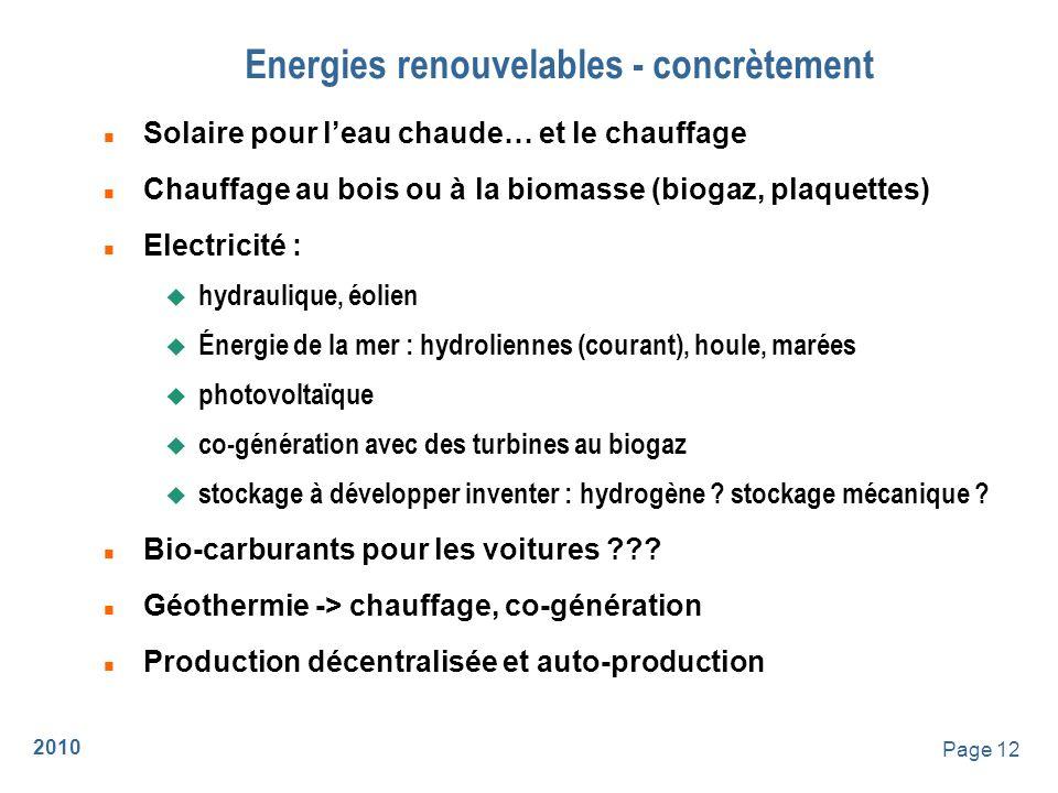 Energies renouvelables - concrètement