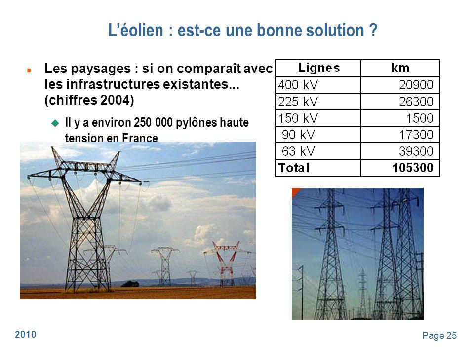 L'éolien : est-ce une bonne solution