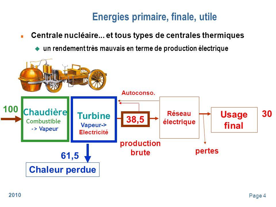 Energies primaire, finale, utile