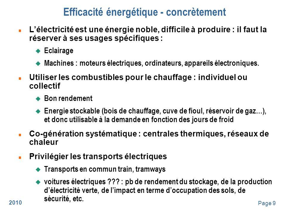 Efficacité énergétique - concrètement