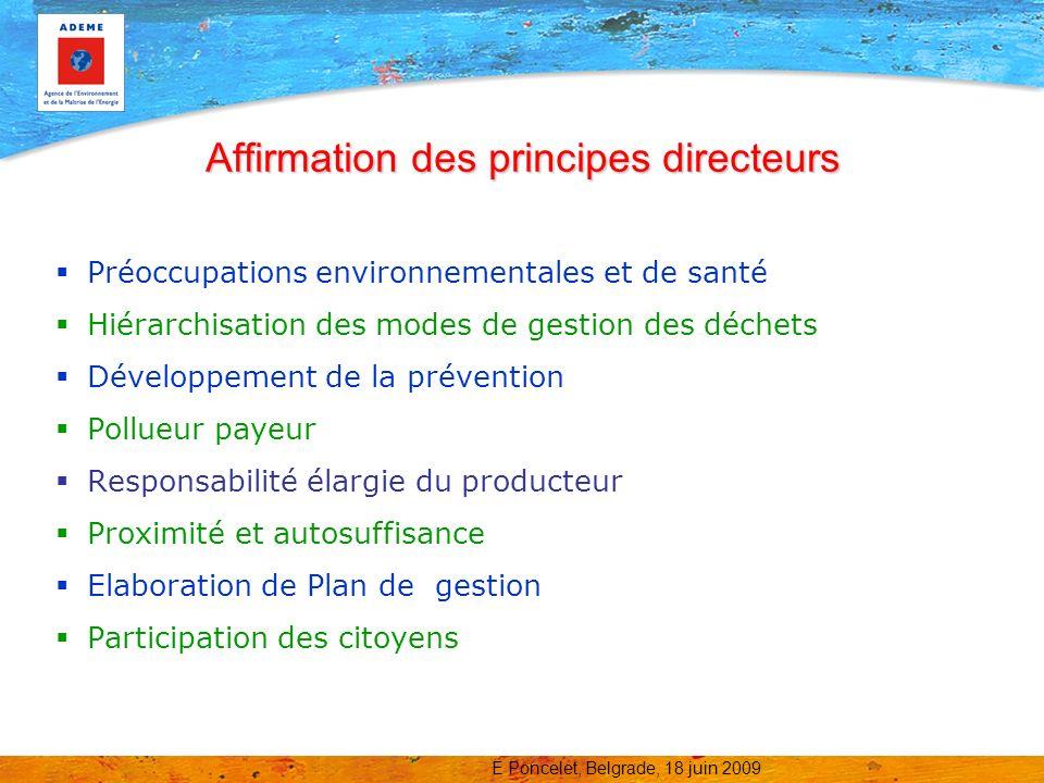 Affirmation des principes directeurs