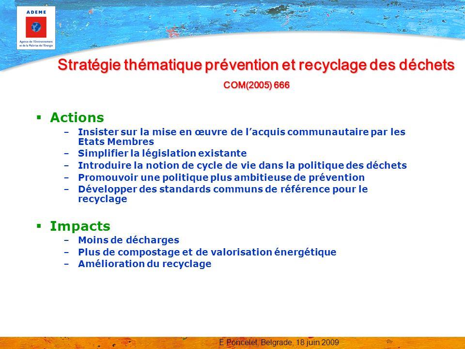 Stratégie thématique prévention et recyclage des déchets COM(2005) 666