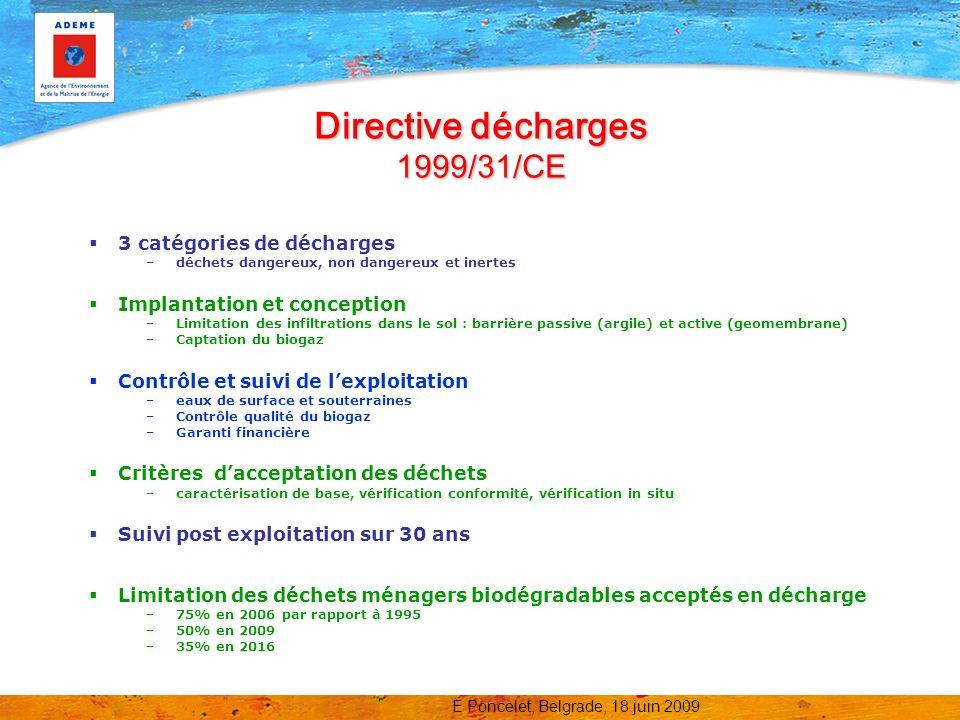 Directive décharges 1999/31/CE