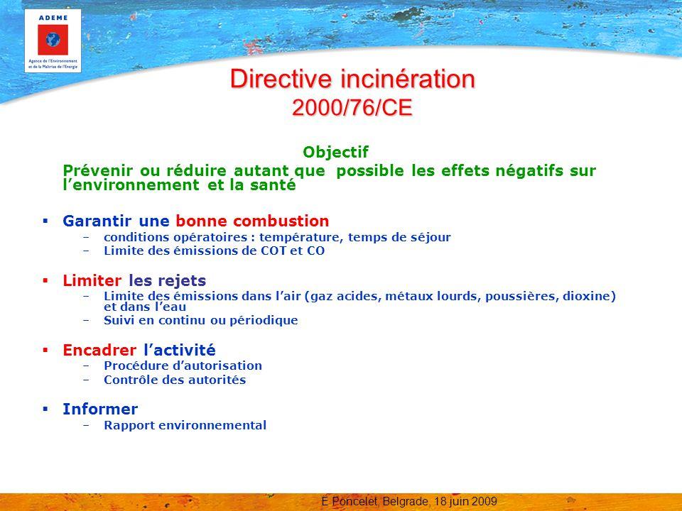 Directive incinération 2000/76/CE