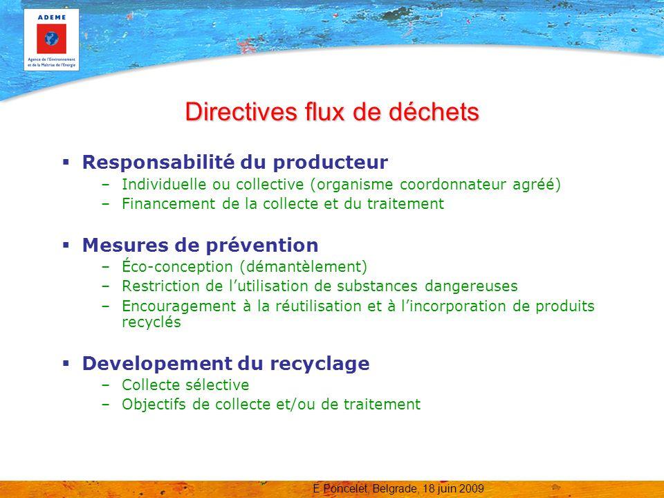 Directives flux de déchets