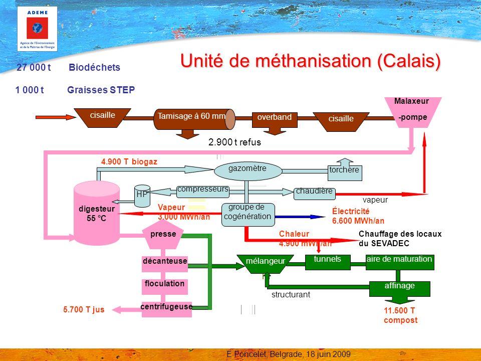 Unité de méthanisation (Calais)