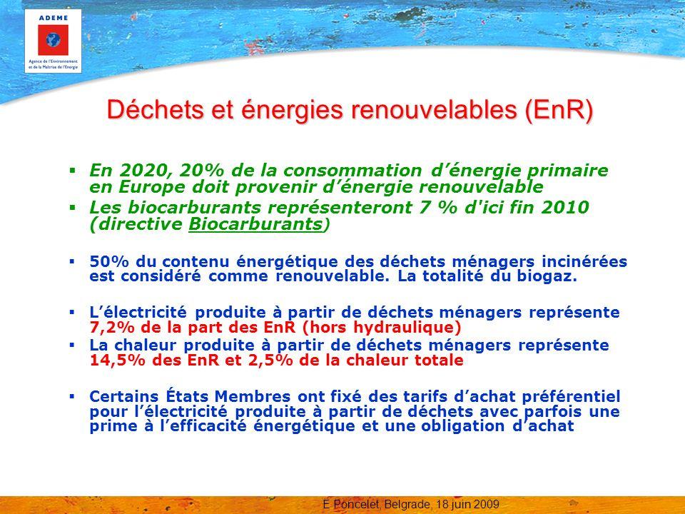 Déchets et énergies renouvelables (EnR)