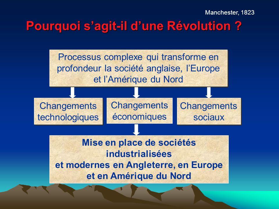 Pourquoi s'agit-il d'une Révolution