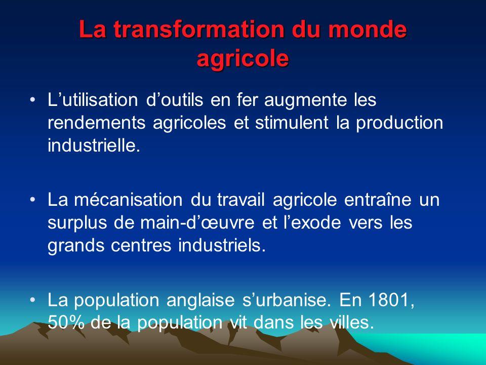 La transformation du monde agricole