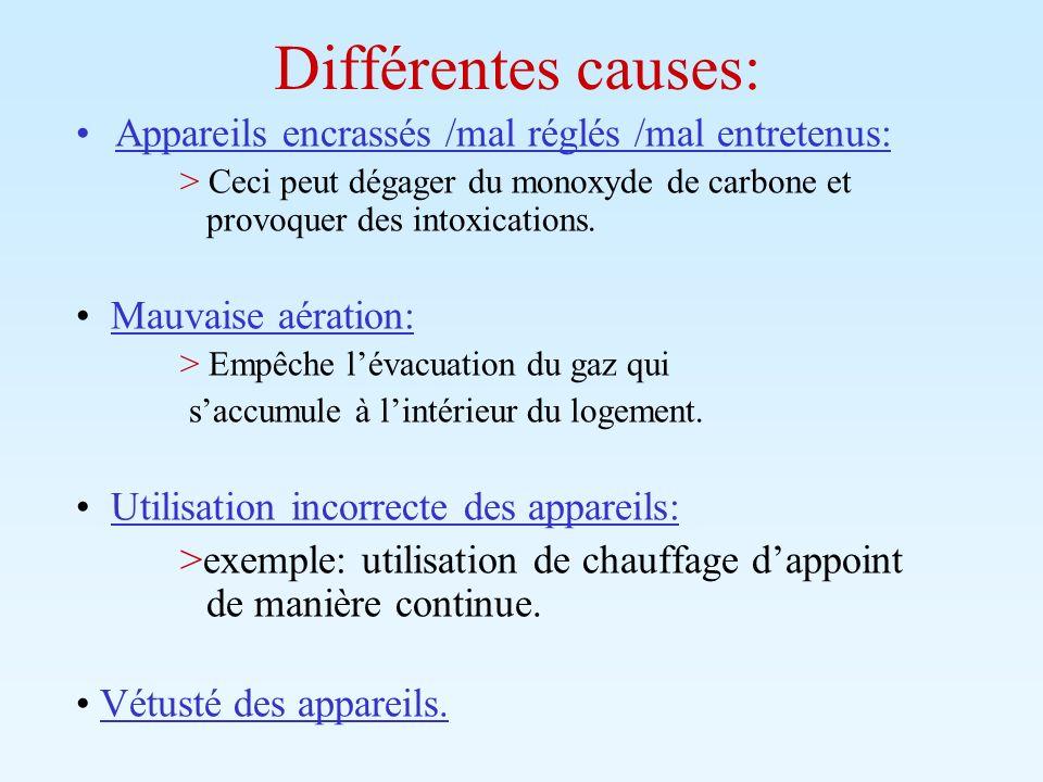 Différentes causes: Appareils encrassés /mal réglés /mal entretenus: