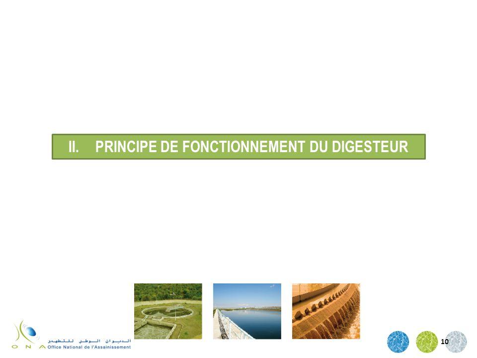PRINCIPE DE FONCTIONNEMENT DU DIGESTEUR