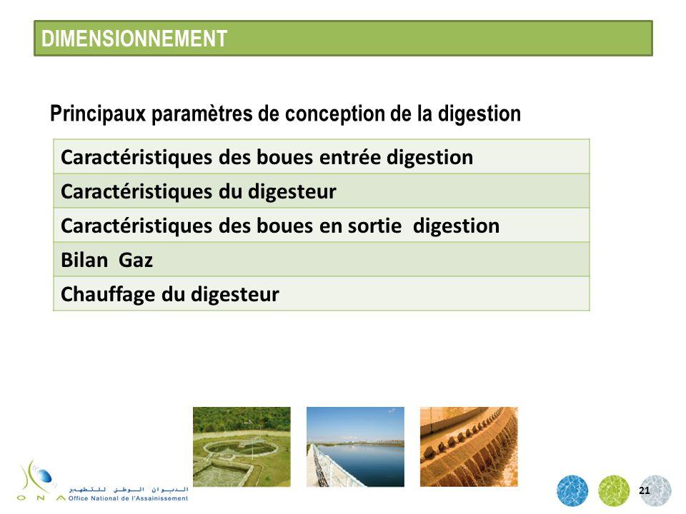 Principaux paramètres de conception de la digestion