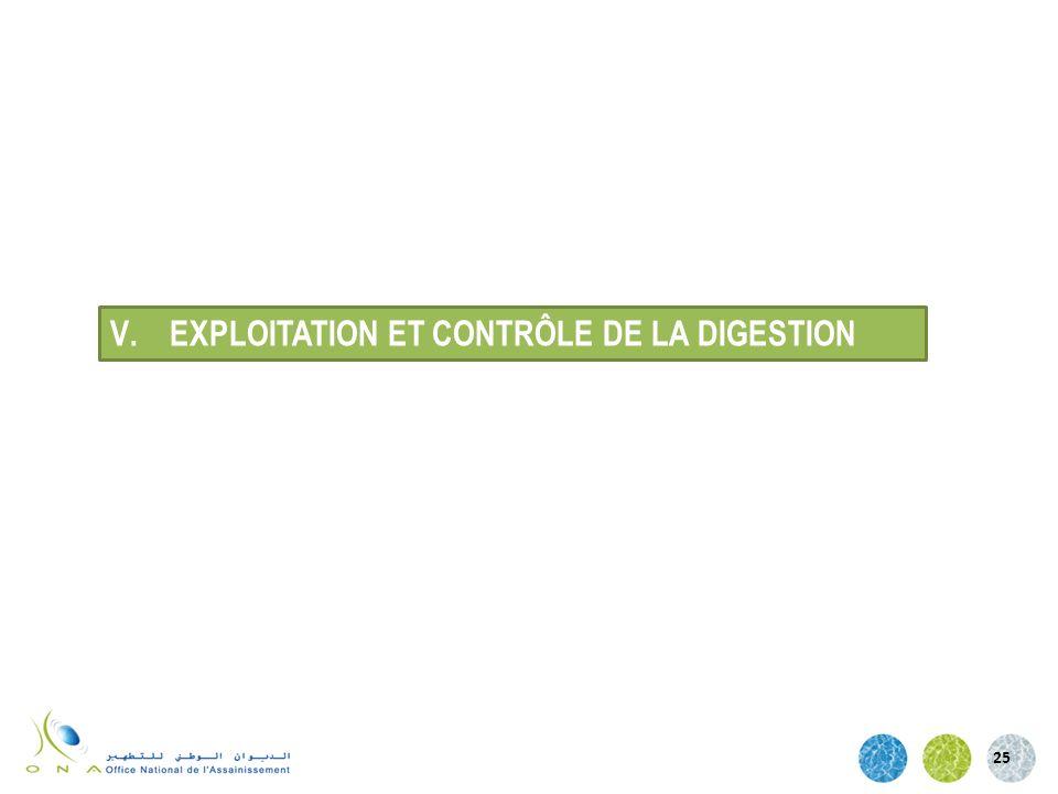 EXPLOITATION ET CONTRÔLE DE LA DIGESTION