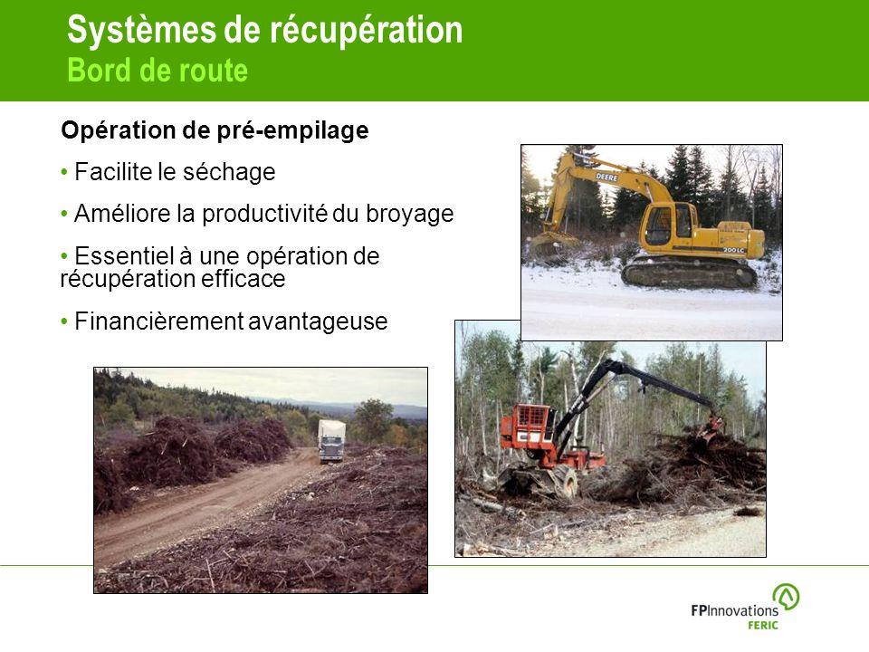 Systèmes de récupération Bord de route