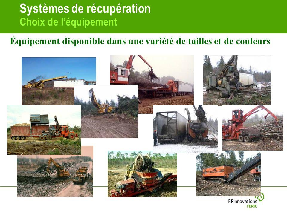 Systèmes de récupération Choix de l'équipement