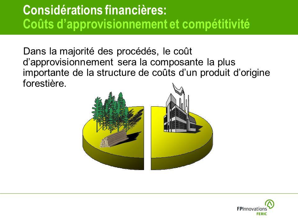 Considérations financières: Coûts d'approvisionnement et compétitivité