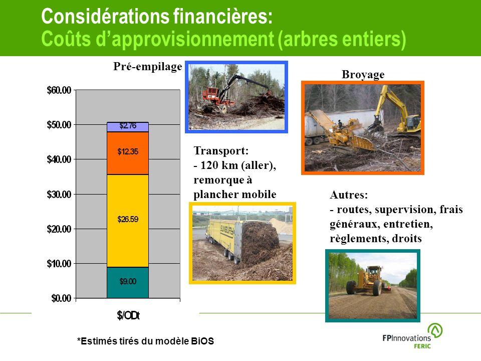 Considérations financières: Coûts d'approvisionnement (arbres entiers)