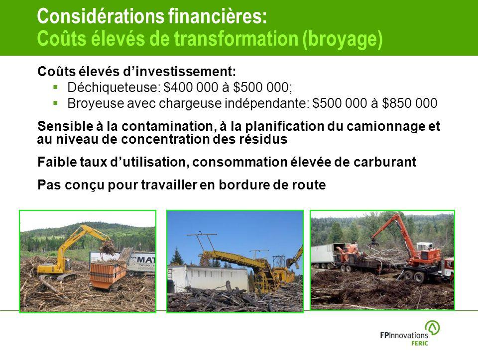 Considérations financières: Coûts élevés de transformation (broyage)