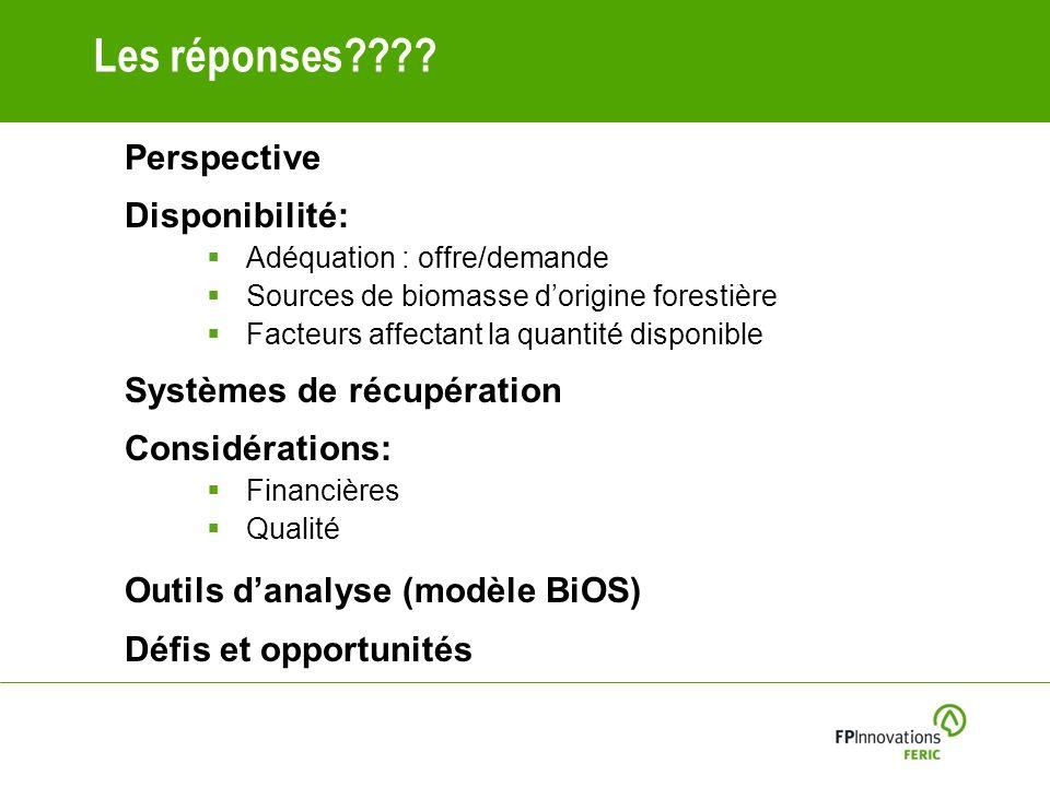 Les réponses Perspective Disponibilité: Systèmes de récupération
