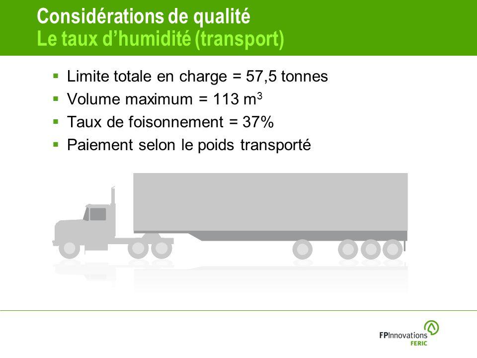 Considérations de qualité Le taux d'humidité (transport)