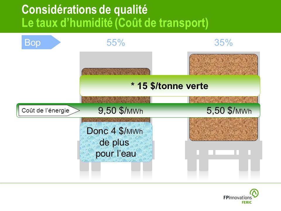 Considérations de qualité Le taux d'humidité (Coût de transport)