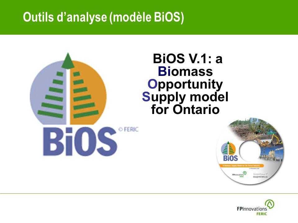 Outils d'analyse (modèle BiOS)