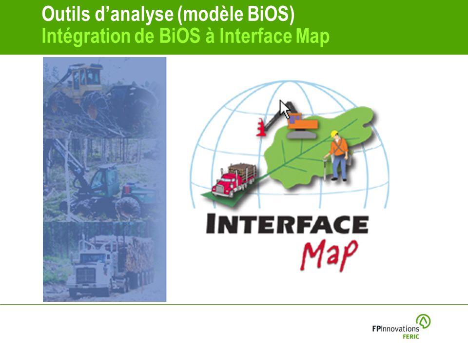 Outils d'analyse (modèle BiOS) Intégration de BiOS à Interface Map