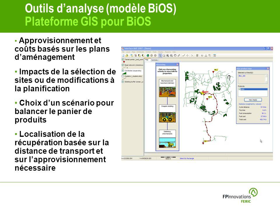 Outils d'analyse (modèle BiOS) Plateforme GIS pour BiOS