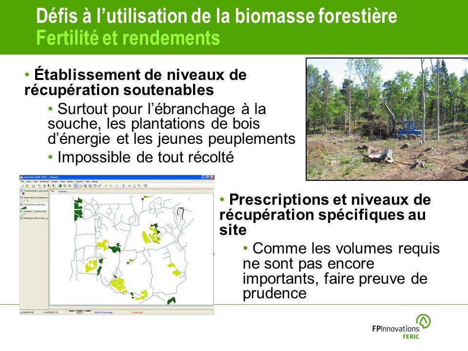 Défis à l'utilisation de la biomasse forestière Fertilité et rendements