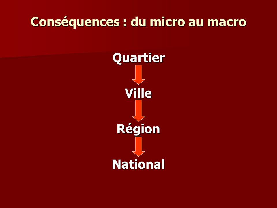 Conséquences : du micro au macro