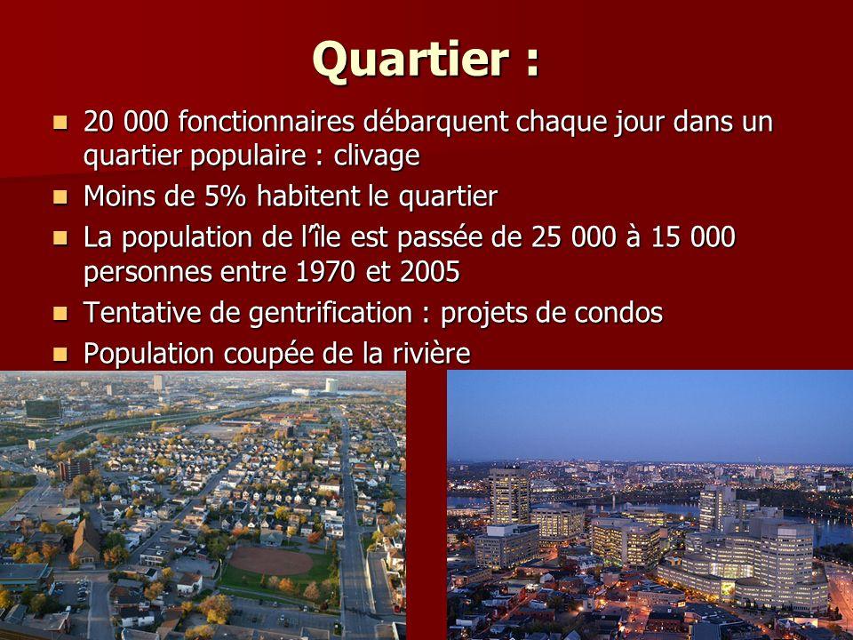 Quartier : 20 000 fonctionnaires débarquent chaque jour dans un quartier populaire : clivage. Moins de 5% habitent le quartier.