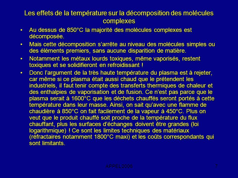 Les effets de la température sur la décomposition des molécules complexes