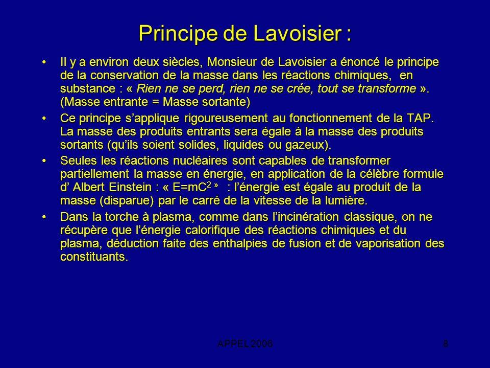 Principe de Lavoisier :