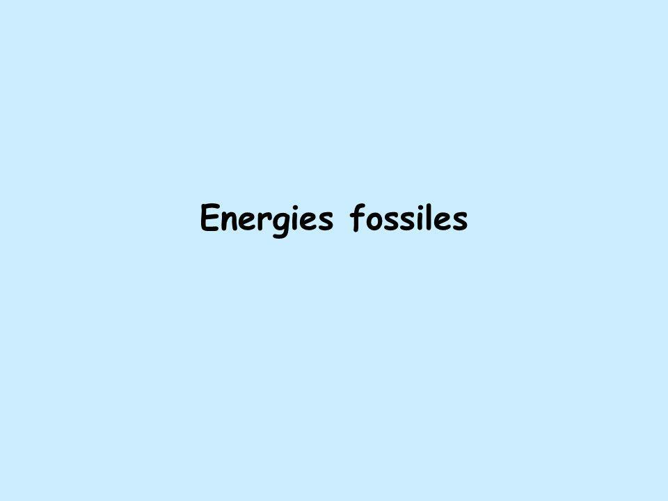 Energies fossiles T13. J'ai essayé de vous donner un panorama général de l'énergie.