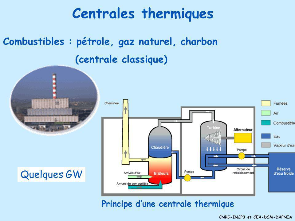 Centrales thermiques Combustibles : pétrole, gaz naturel, charbon