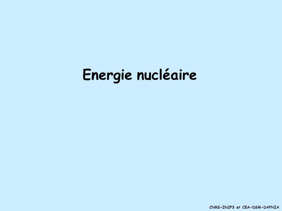 Energie nucléaire T19. On va examiner l'état de l'énergie nucléaire, qui n'était jusqu'à présent qu'un élément de comparaison.