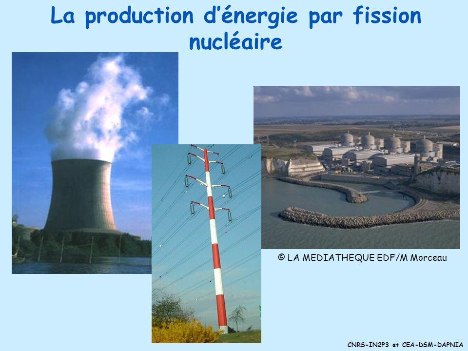 La production d'énergie par fission nucléaire