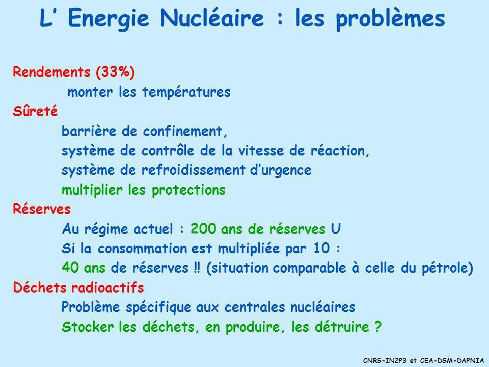L' Energie Nucléaire : les problèmes
