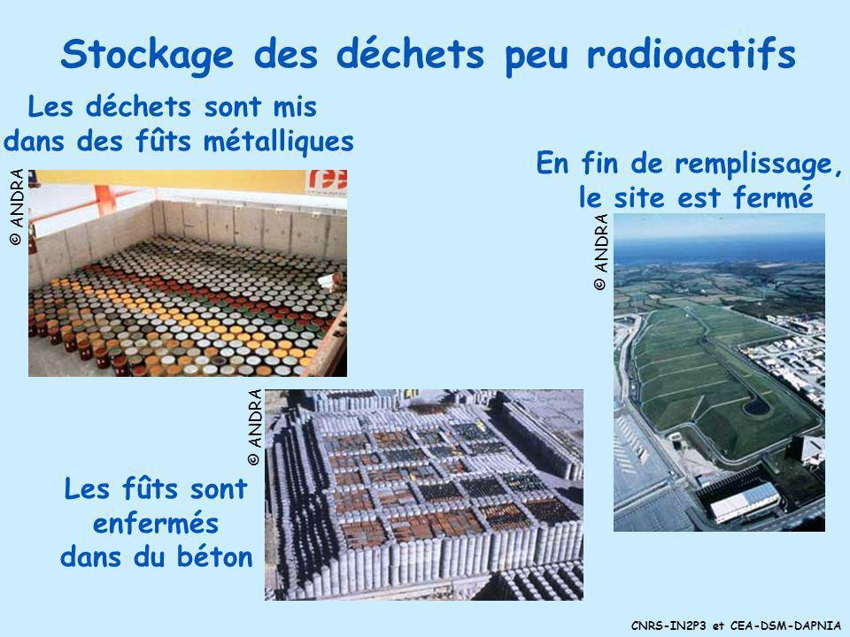 Stockage des déchets peu radioactifs