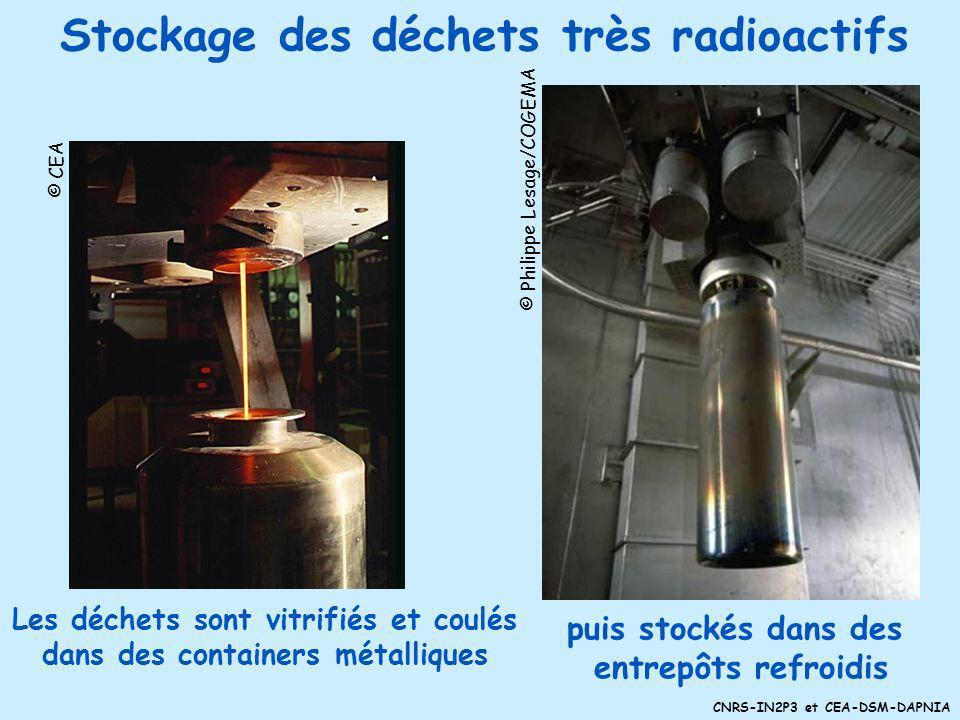 Stockage des déchets très radioactifs