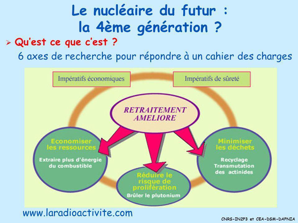 Le nucléaire du futur : la 4ème génération