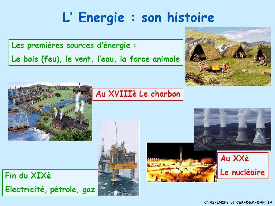 L' Energie : son histoire