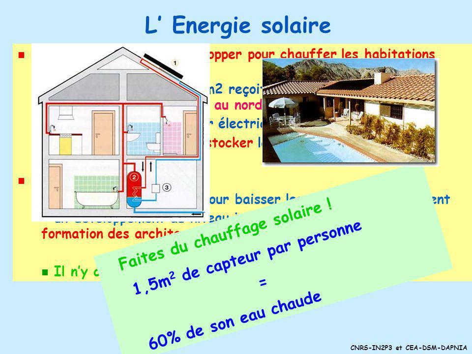 L' Energie solaire Faites du chauffage solaire !